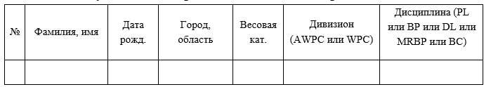 Образец предварительной заявки на участие в открытом чемпионате Украины WPC/AWPC.